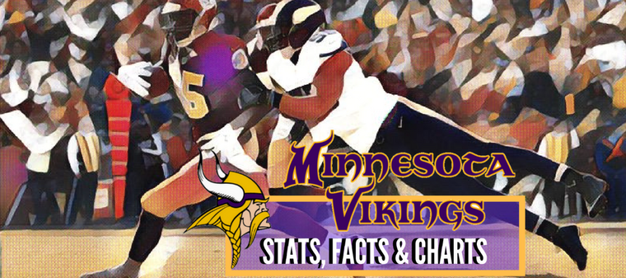 Minnesota Vikings Stats, Facts and Graphs