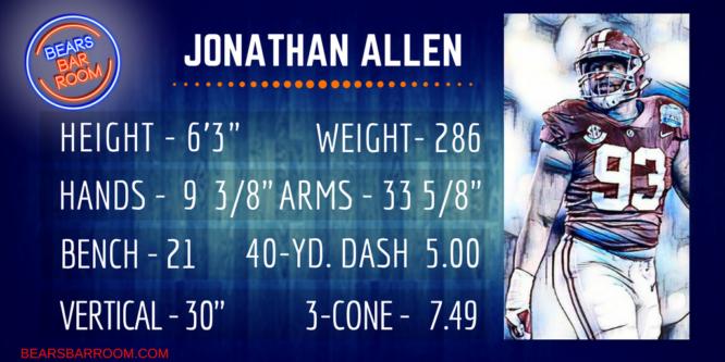 Jonathan Allen