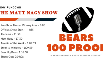 Bears 100 Proof: The Matt Nagy Show